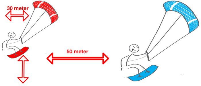 kitesurf regels springen