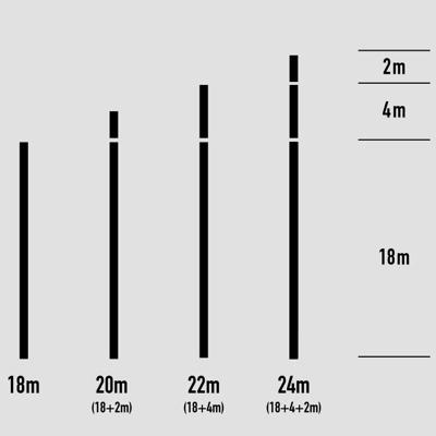 Sensor 3 lijnlengte